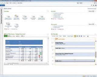 Quản lý dịch vụ công Microsoft Dynamics AX