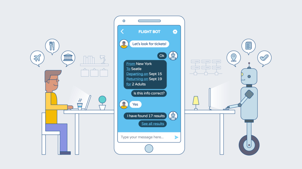 Ứng dụng chatbox là gì trong kinh doanh